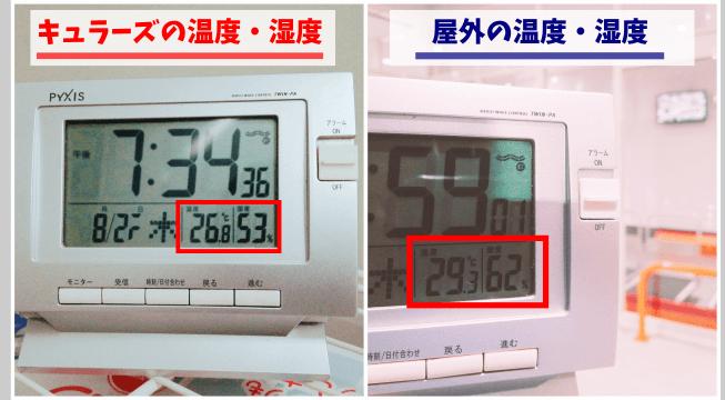 キュラーズの温度・湿度を測定