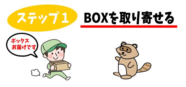 その1.専用ボックスを取り寄せる(申し込み)