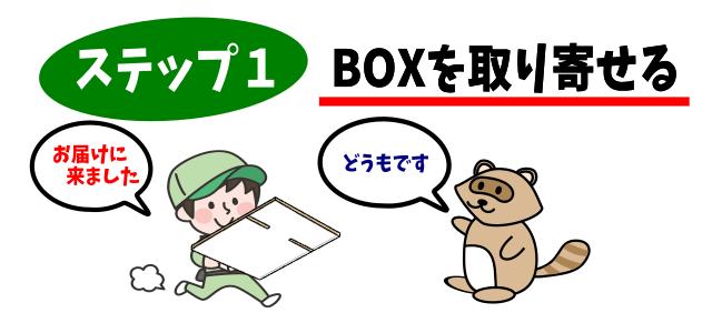 使い方その1.メールアドレスを登録してボックスを取り寄せる
