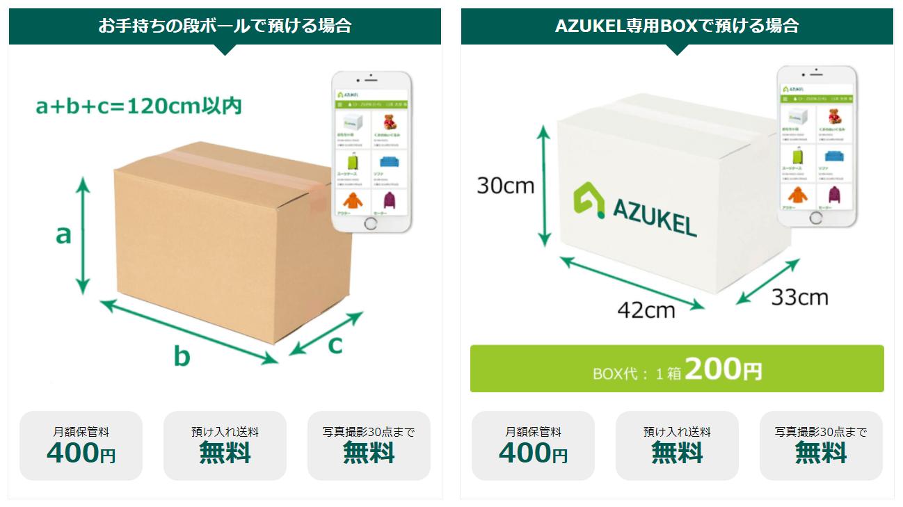 箱プランの詳細